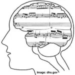 brainmusic