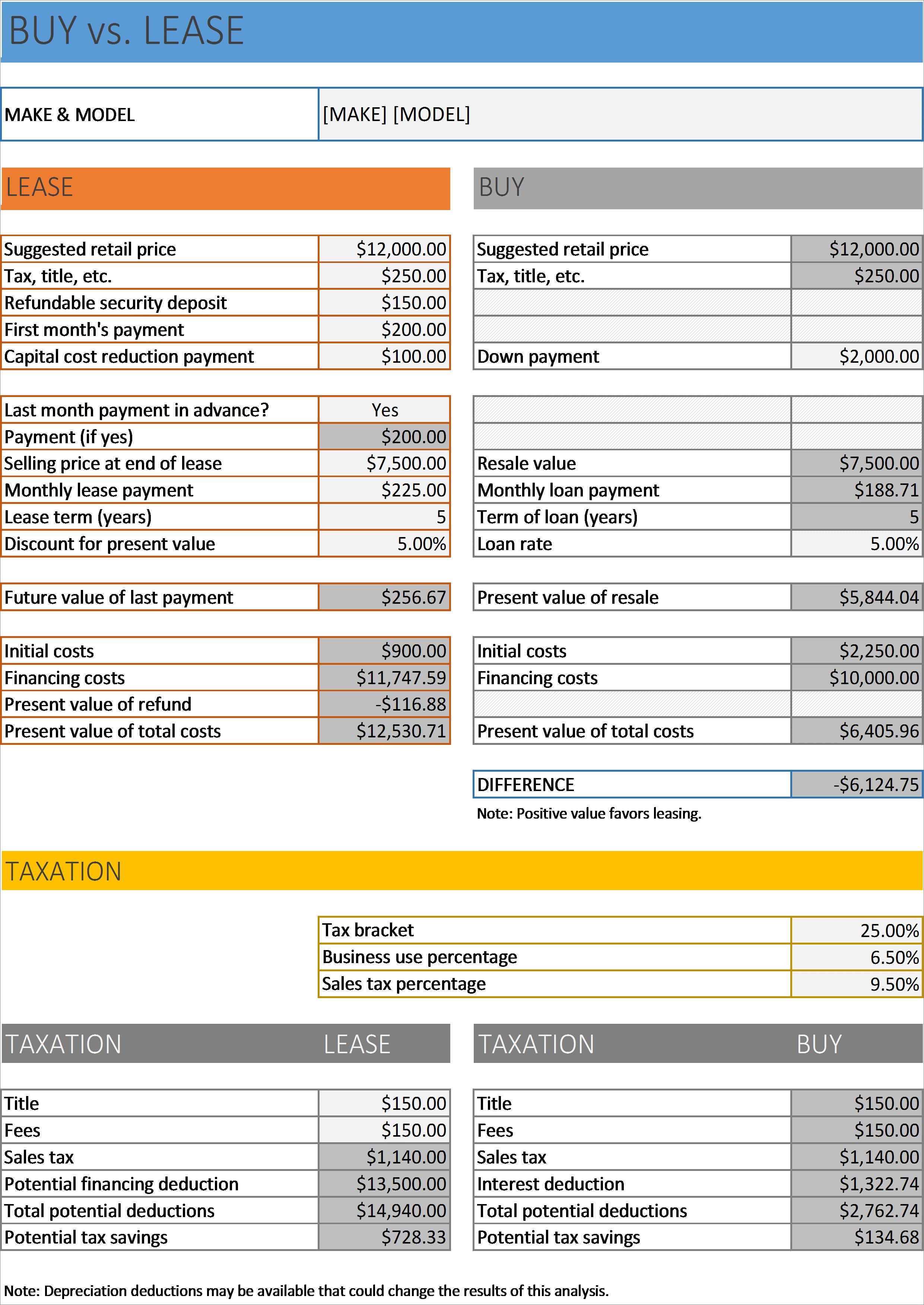 car lease calculator excel