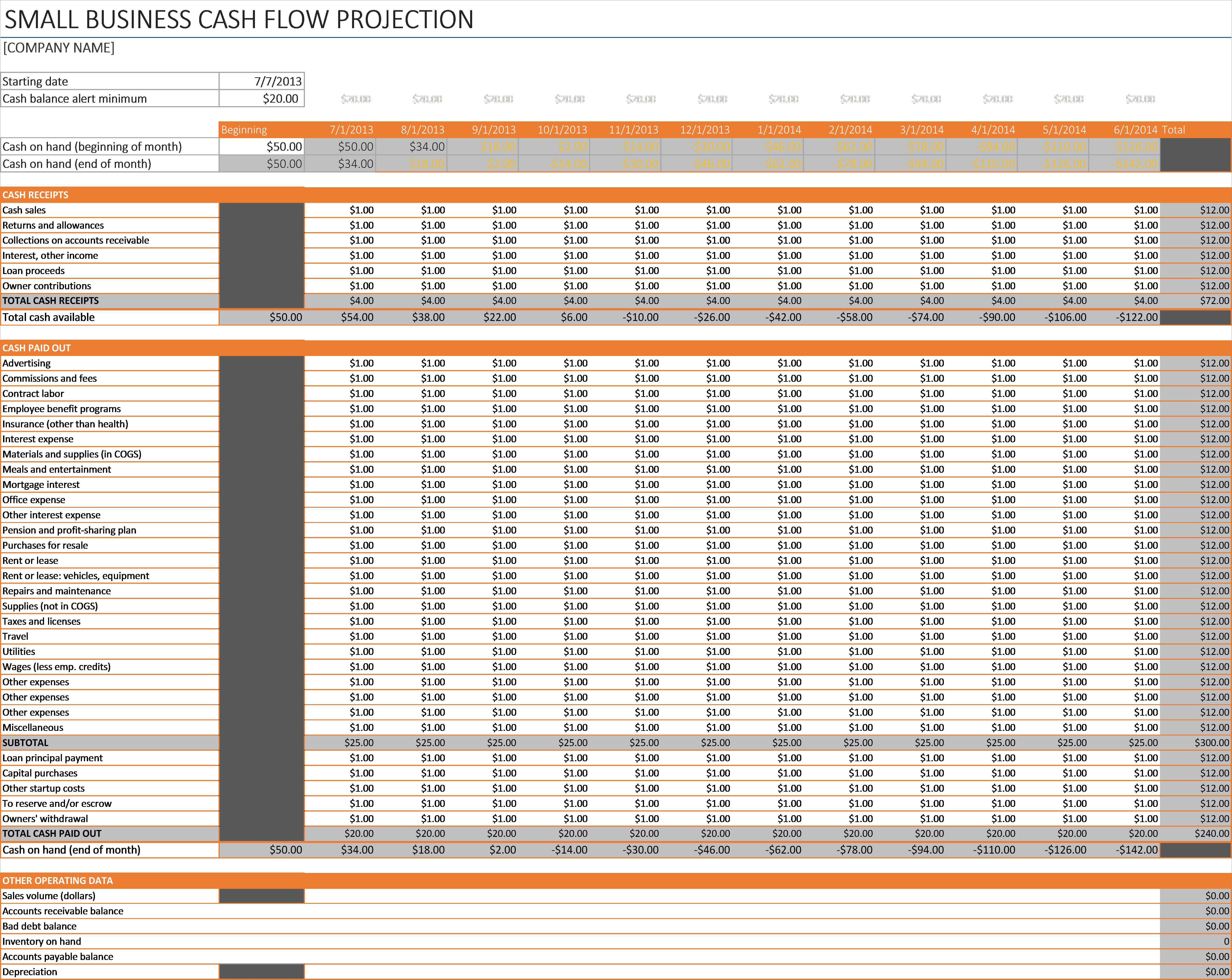 Cash Flow Forecast Excel