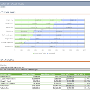 C09-Cost of Sales Tool, Cost Of Sales Analysis Excel, Sales And Marketing, Selling More, cost of sales analysis, cost of sales analysis excel