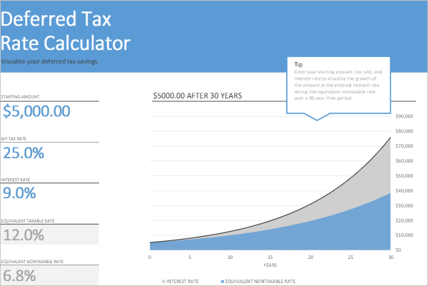 D02-Deferred Tax Rate Calculator, Deferred Tax Calculator Excel, Financial Statements, Doing it Right, tax calculator, tax calculator excel