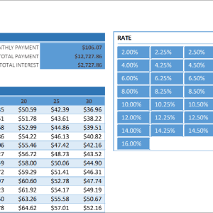 L01-Loan Analysis, Loan Analysis Excel Worksheet, Financial Planning, Funding your business, loan analysis, loan analysis excel