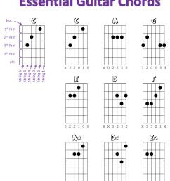 guitar chords [ 833 x 1002 Pixel ]