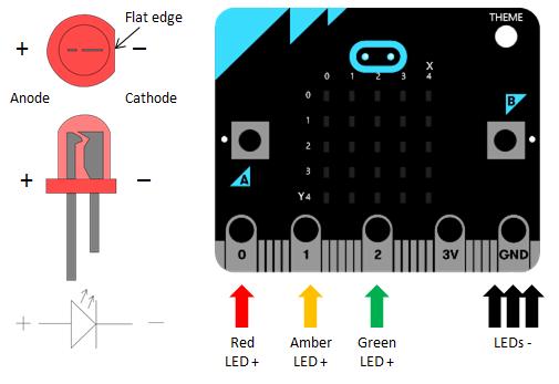 Wiring Diagram Likewise Basic Car Electrical System Diagram On Basic