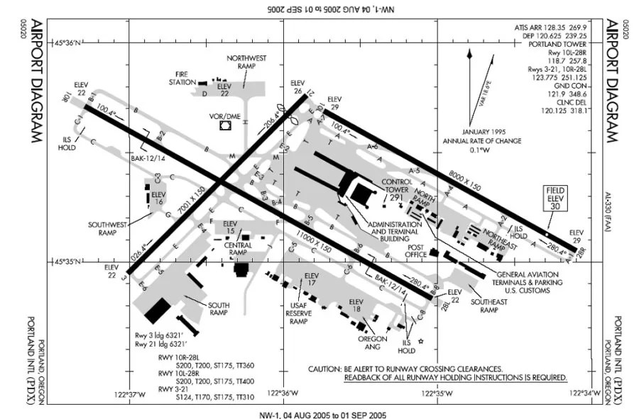 Printable Airport Diagrams