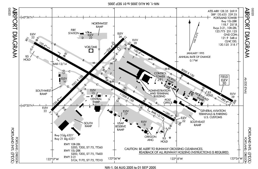 Printable Airport Diagrams