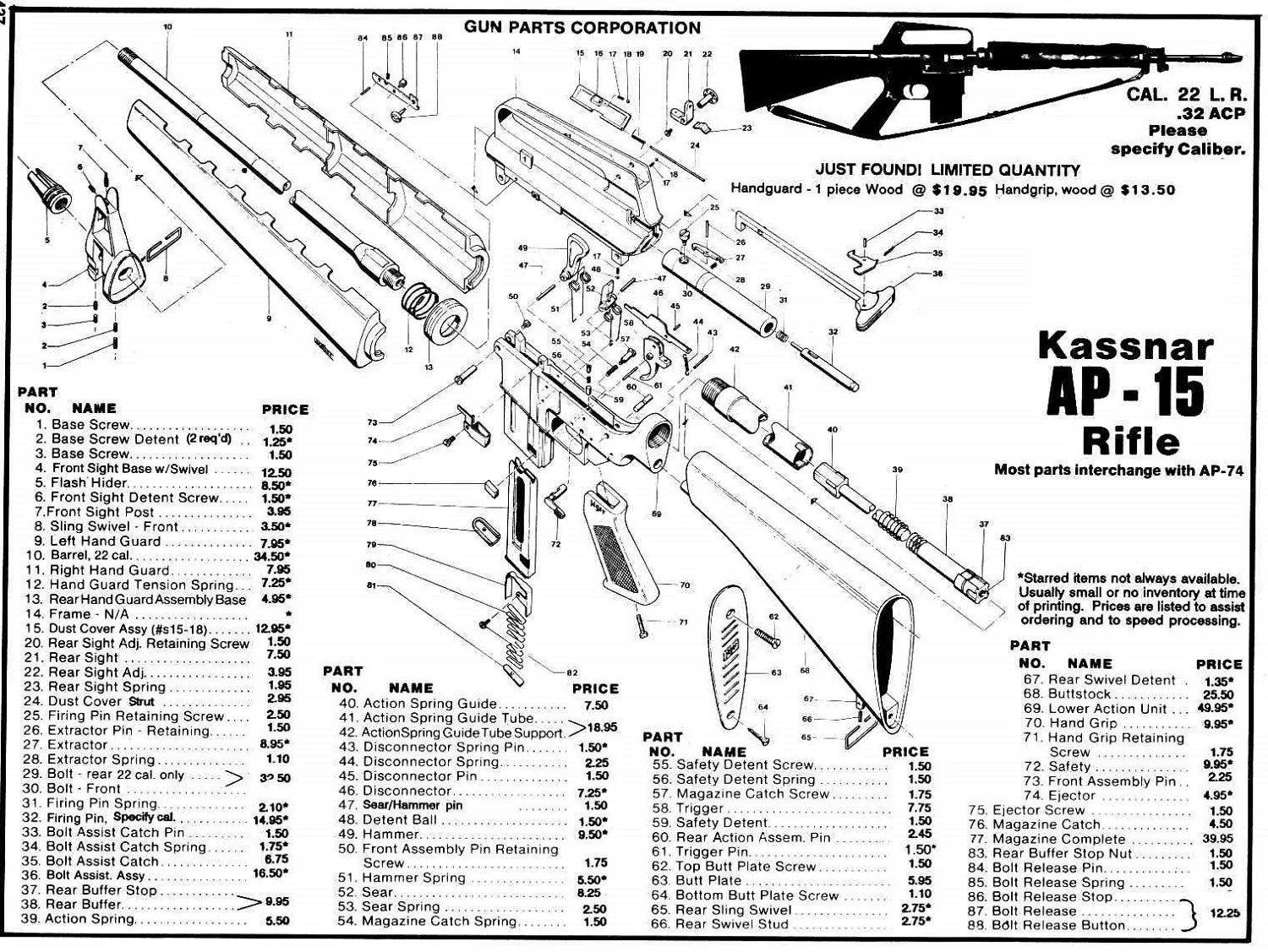 Exploded View AR-15 Parts & List Diagrams