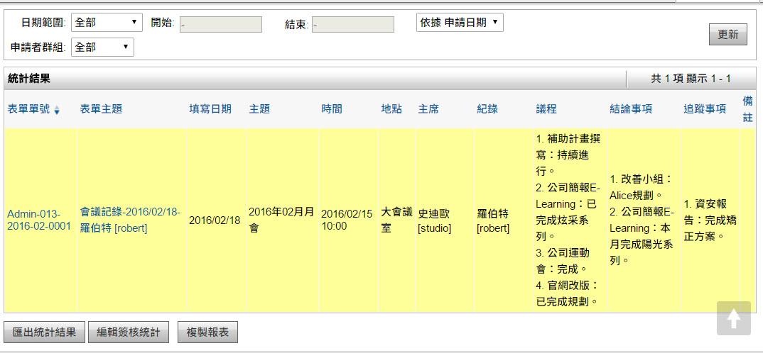 【表單範例】- 會議記錄   101EIP.net