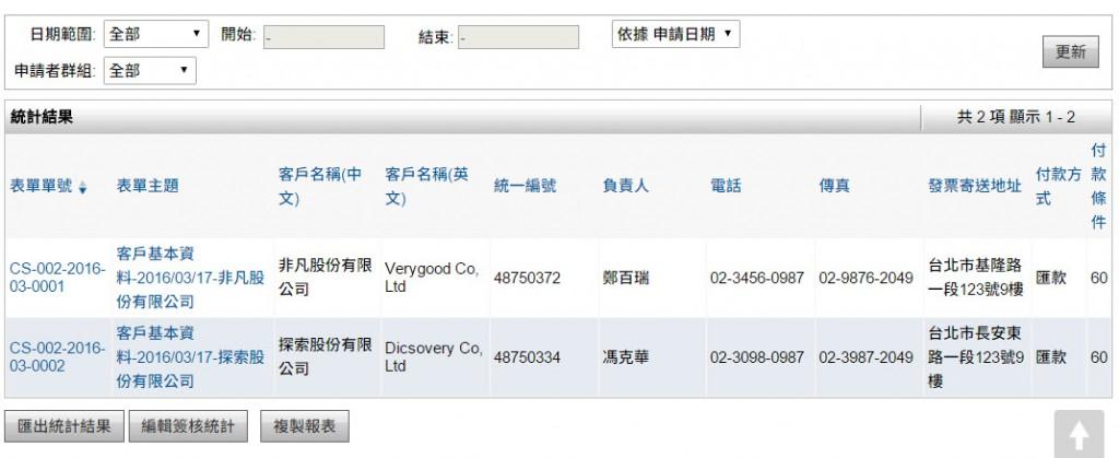 【表單範例】- 客戶基本資料 | 101EIP.net