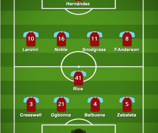 Predicted West Ham United Line Up Vs Leicester City