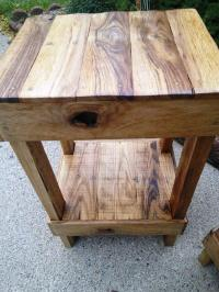 Pallet Stools - Bar Stools Made from Pallets