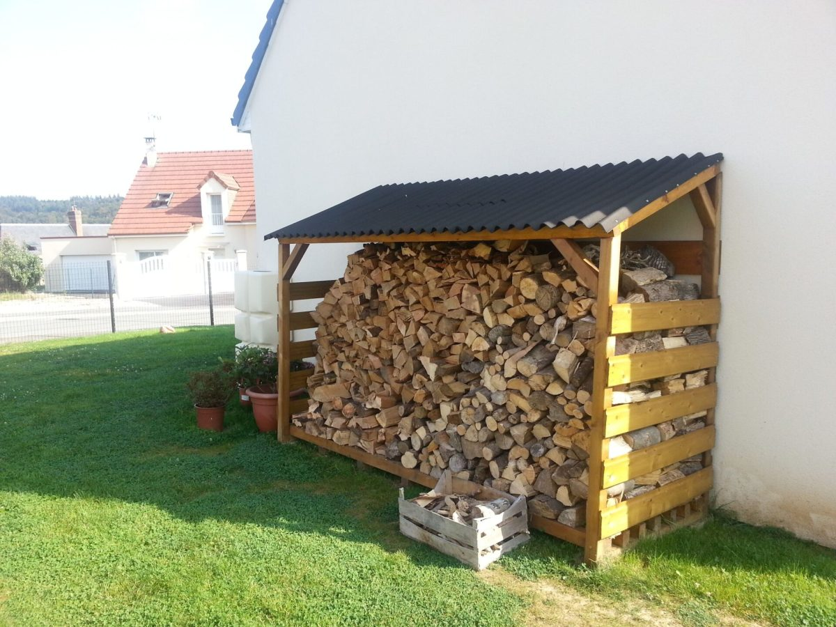 Ideas For Wooden Pallet firewood