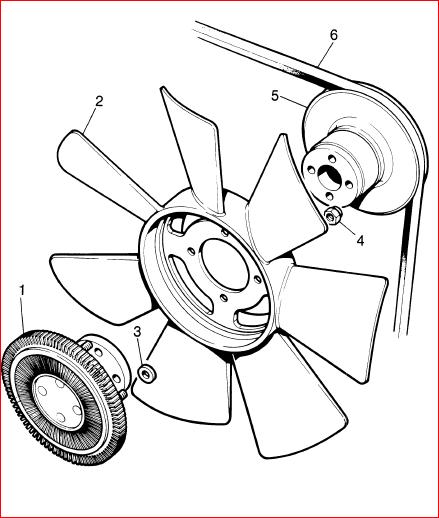 Driving Belt For Fan, Water Pump And Alternator (12v Fan