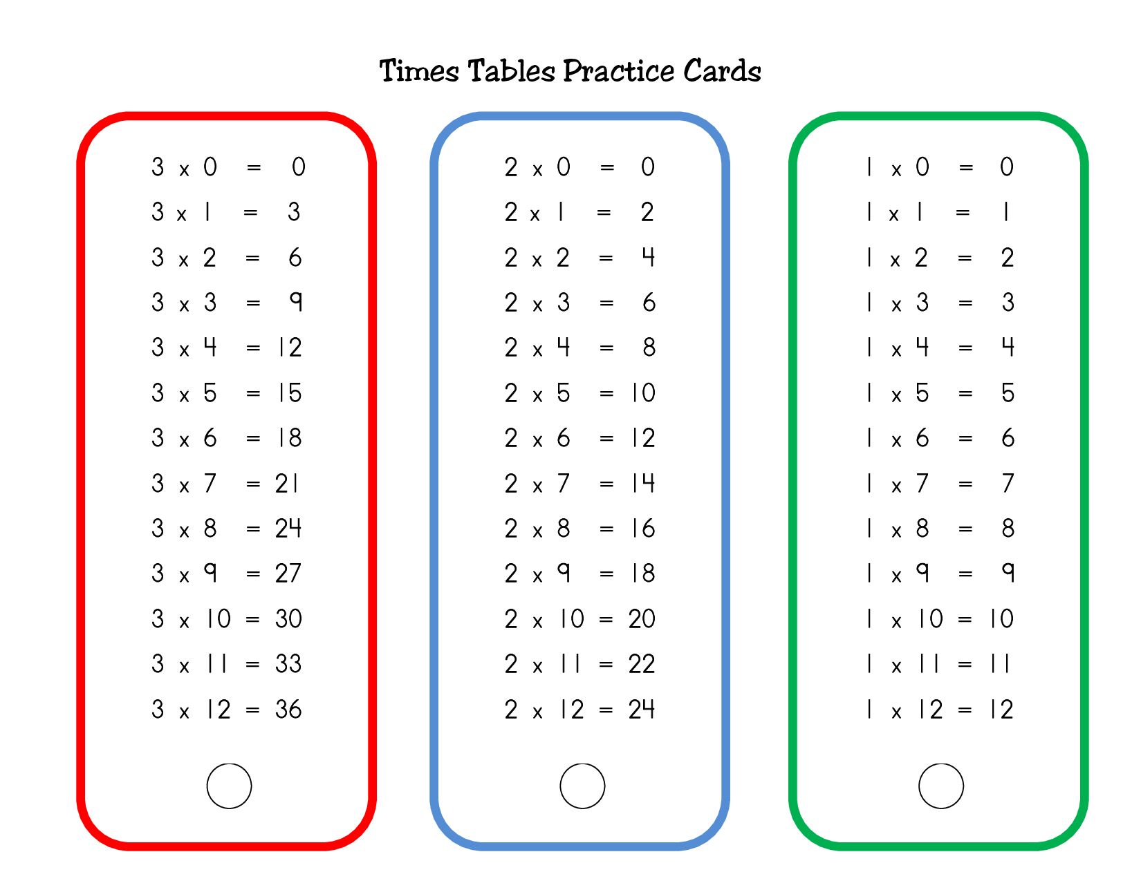 Times Tables Worksheets 1 12