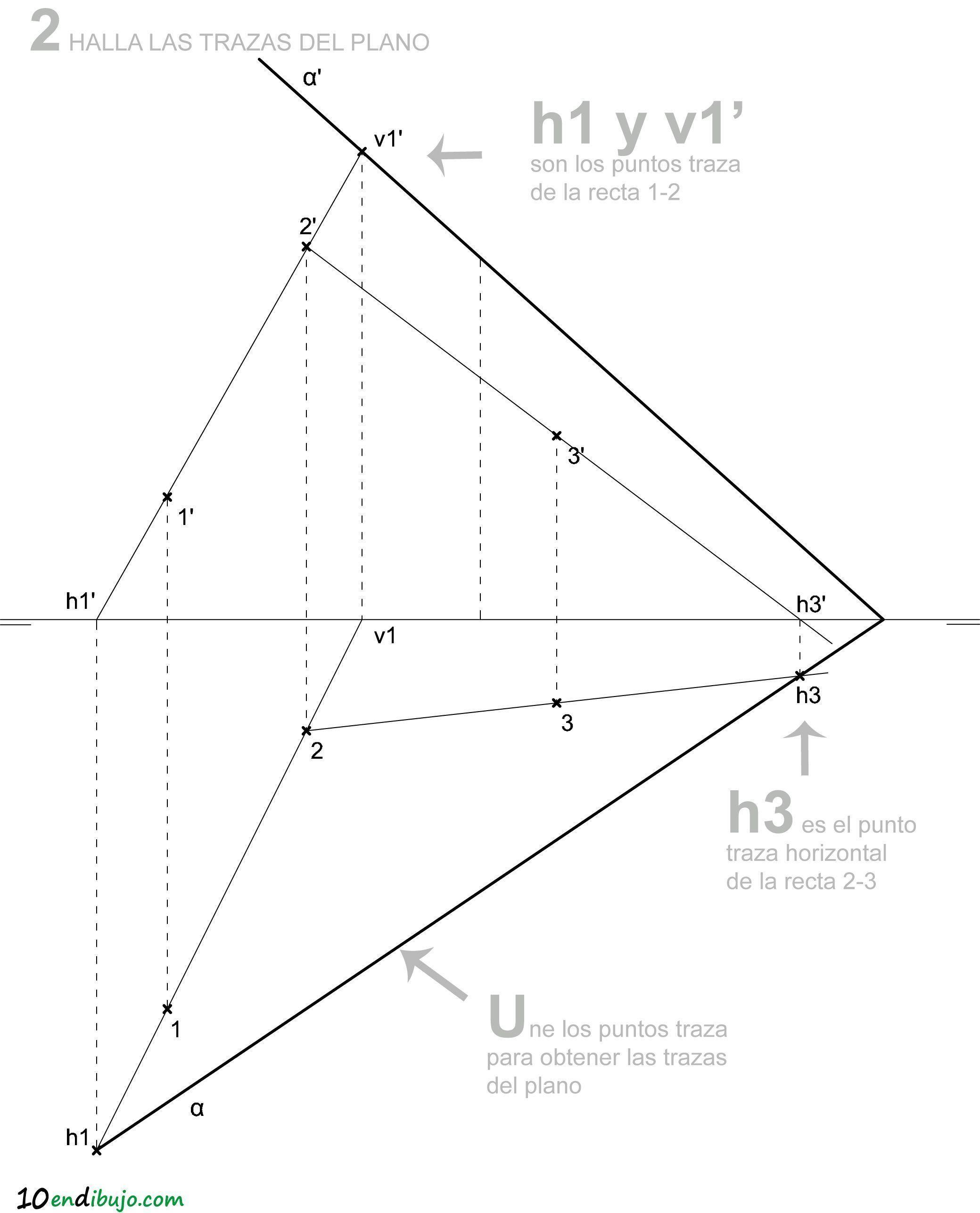 Hexágono sobre un plano oblicuo en Sistema Diédrico