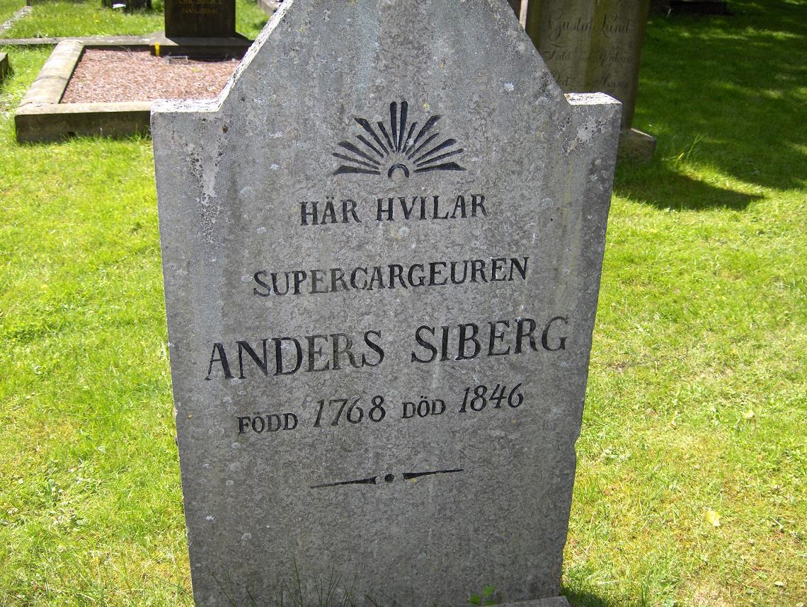 Anders Siberg