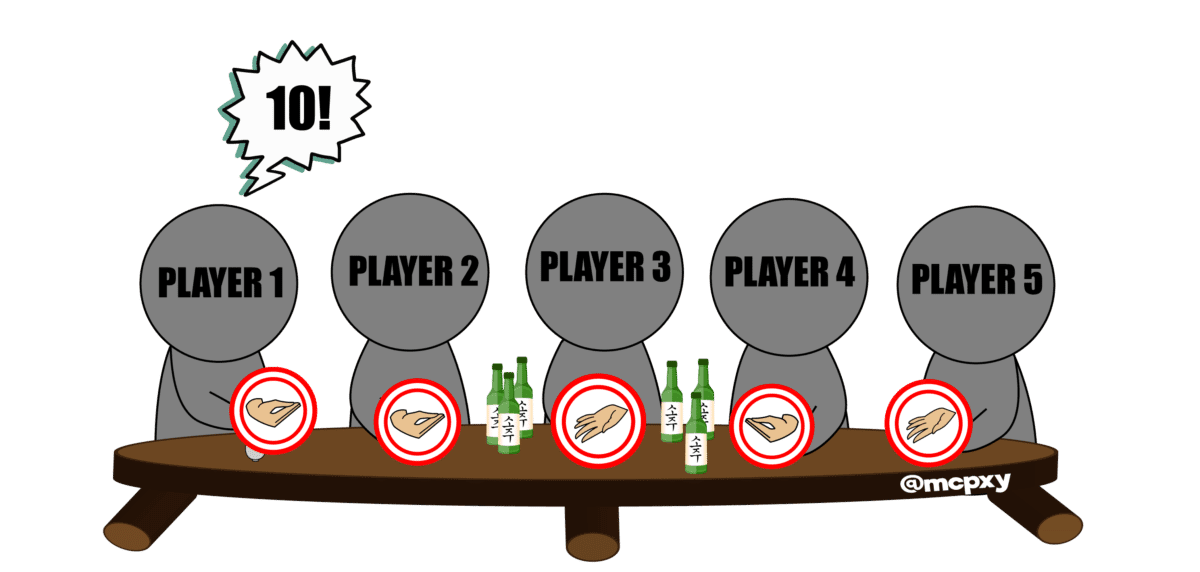 World Cup, drinking, game, rules, the Stag Company Blog