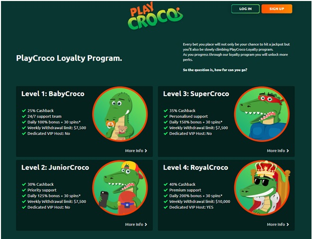 Play Croco Casino- Loyalty Program