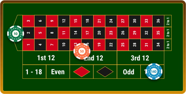 The Top 6 Most Popular Roulette Systems