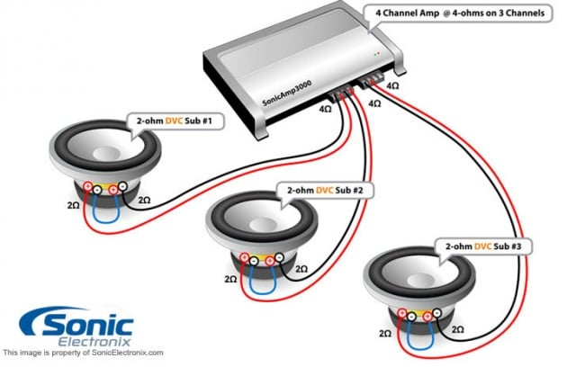 2 channel car amp wiring diagram international scout ii diy how to install subwoofer with diagrams