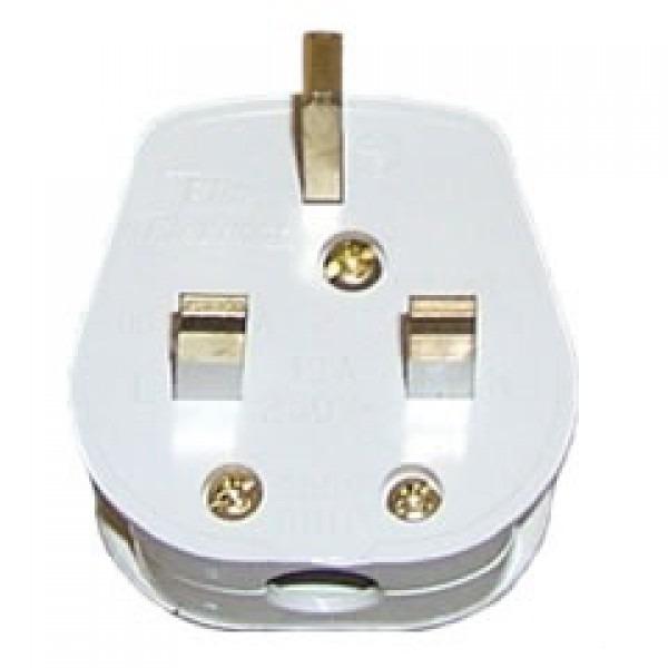 international male ac connectors