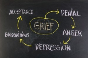16699239-the-five-stages-of-grief