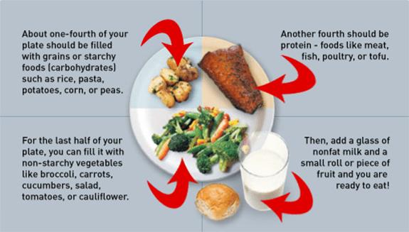 plate_method1