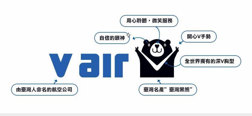 威航新logo 臺灣黑熊深V亮相  1111進修網-職場新聞