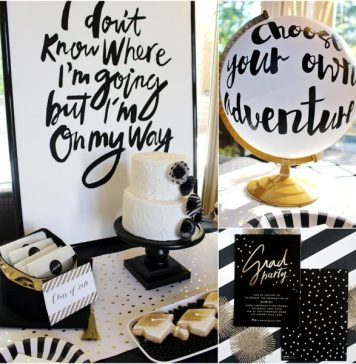graduation party ideas - globe - cake - cards - treats