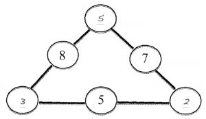 North London Collegiate School: 11+ Maths Sample (2015