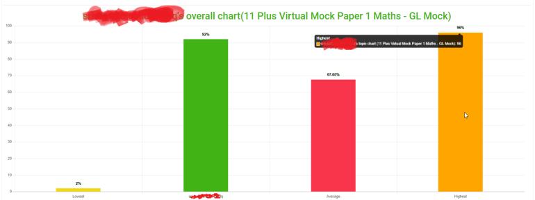 GL Mock report