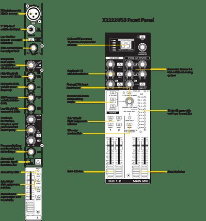 Db9 Connector Pin Configuration SATA Connector Pin