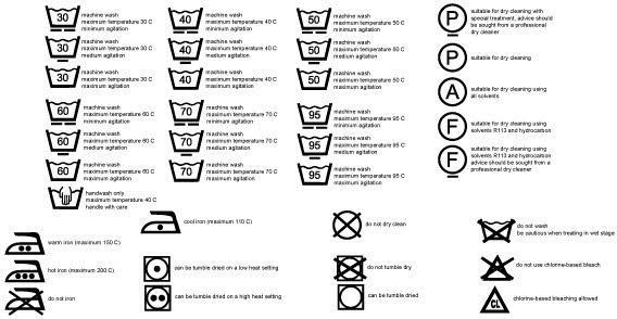 Washing Instruction Symbols