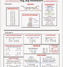 Learn Math Fast [ 1137 x 924 Pixel ]