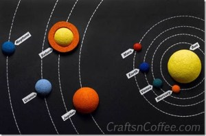 18 Solar System Projects | 123 Homeschool 4 Me