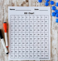 FREE Hundreds Chart Battleship - a Counting to 100 Game [ 1537 x 1024 Pixel ]
