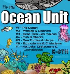 FREE Ocean Worksheets for Pre k [ 1388 x 1024 Pixel ]