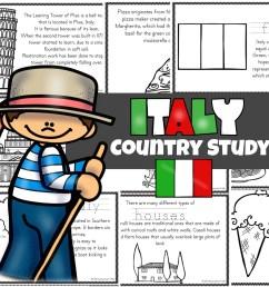 FREE Free Italy Printables Read [ 1024 x 1024 Pixel ]