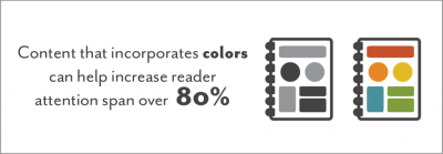 content with color can increase reader engagement