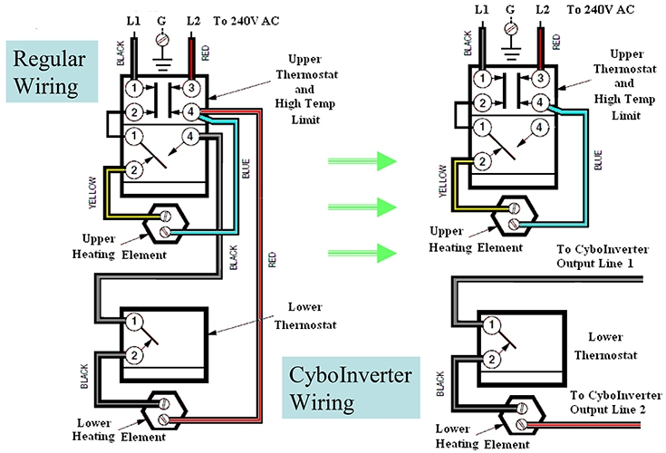 Wiring Diagram For Electric Water Heater Thermostat On Wiring