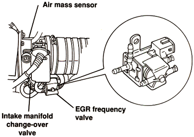 Iec Connector Wiring Diagram, Iec, Free Engine Image For