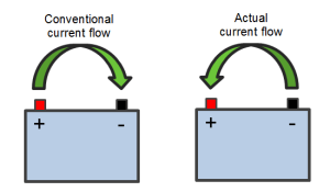 Electrical Circuit Basics   12 Volt Pla