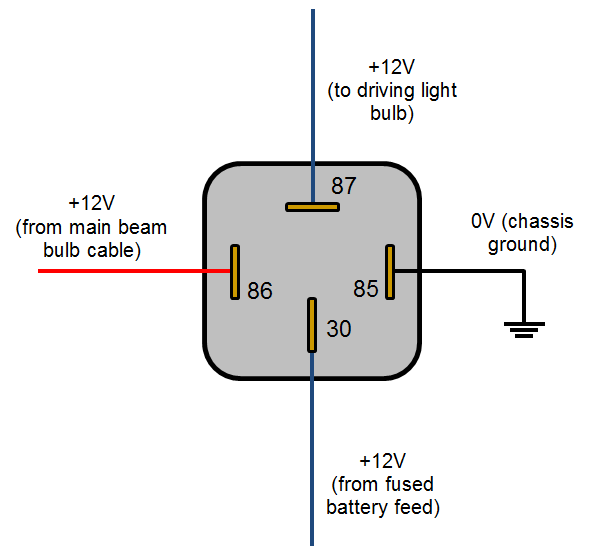 12v relay wiring diagram spotlights