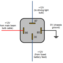 5 Pin Relay Circuit Diagram Diagramming Sentences Declarative Automotive Guide 12 Volt Planet