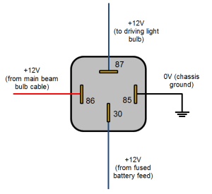 Automotive Relay Guide | 12 Volt Pla