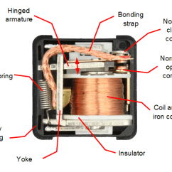 12v 5 Pin Relay Wiring Diagram One Gang Way Switch Automotive Guide | 12 Volt Planet