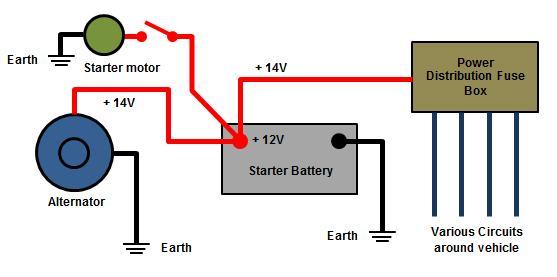 3000w Inverter Wiring Diagram Split Charging Guide Caravans Campervans Motorhomes
