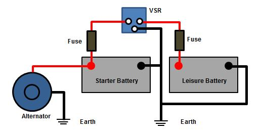 Voltage sensing relay split charge system split charge relay wiring diagram vsr relay wiring diagram at bayanpartner.co