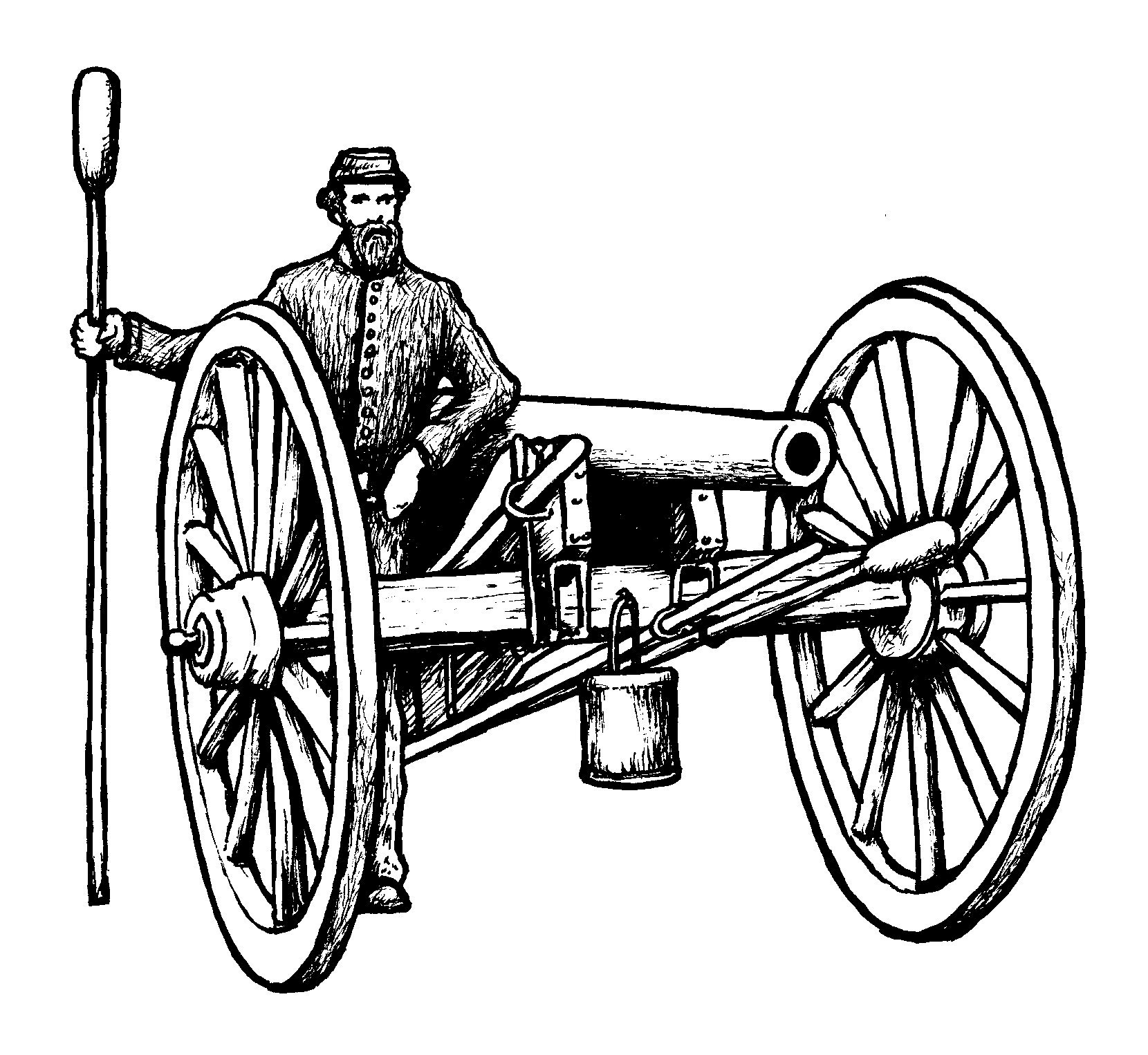 Civil War Cannon Coloring Page