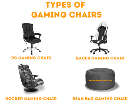 best chair for pc gaming 2016 bedroom yellow 2019 unbiased buying guide chairs
